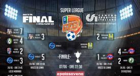Finali Calcio a 5 femminile: domani al PalaSavena